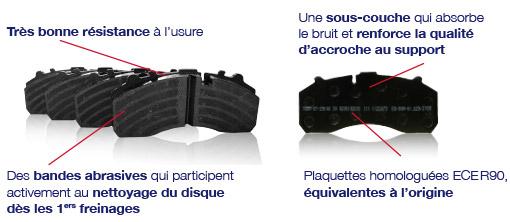 Plaquettes de frein PL et VUL : la qualité SIPROF