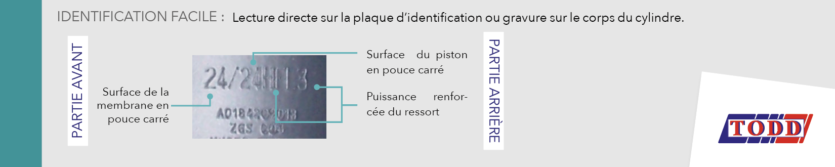 Image identification